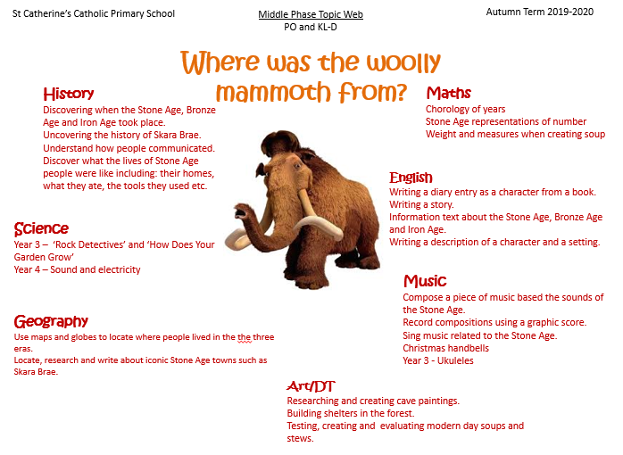 Woolly Mammoth Year 3 and 4
